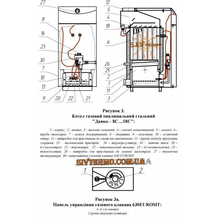 Неисправности газового котла конорд: распространенные поломки и способы их устранения