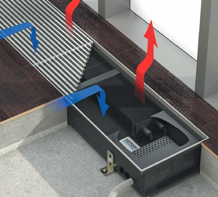 Электрические и водяные конвекторные обогреватели Warmann