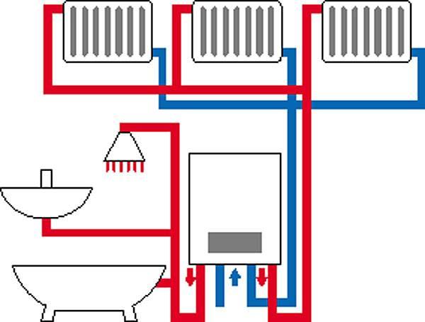 Автономное отопление в квартире своими рукамии, установка, схема