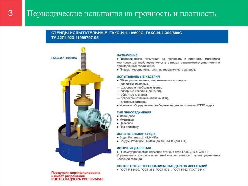 Гидравлические испытания трубопроводов - акт гидравлических испытаний и другие особенности