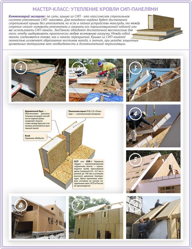 Утепление деревянного дома снаружи: способы и особенности утепления, выбор оптимального материала