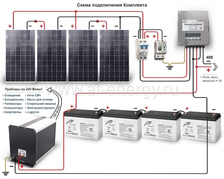 Солнечная батарея на крыше дома - варианты установки и фото