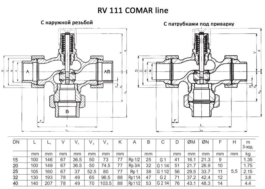 Трехходовой термостатический смесительный клапан с термоголовкой на системе отопления: устройство, принцип работы, подключение трехходового клапана к котлу