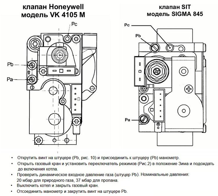 Настройка, регулировка мощности газового котла | дизайн интерьера