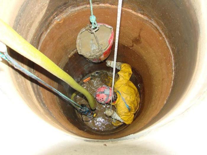 Чистка колодца своими руками: приспособления, инструкция, способы очистки