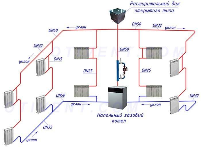 Система отопления с естественной циркуляцией для частного дома: закрытая схема и однотрубная