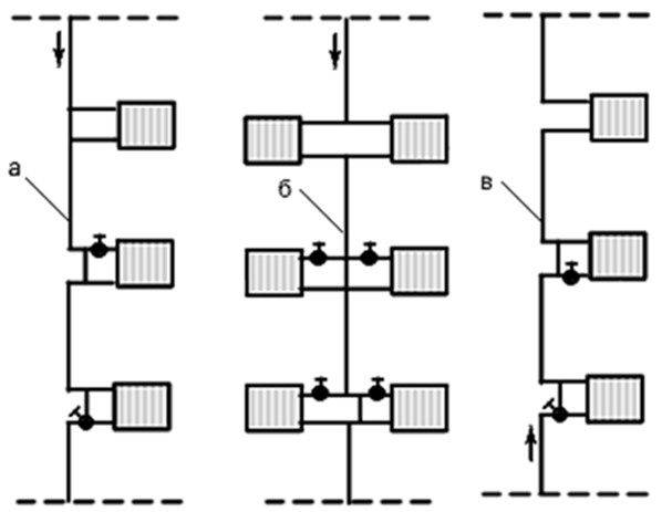 Особенности систем отопления многоэтажного дома: обзор схем трубопроводов, параметров теплоносителя, автономного и централизованного теплоснабжения
