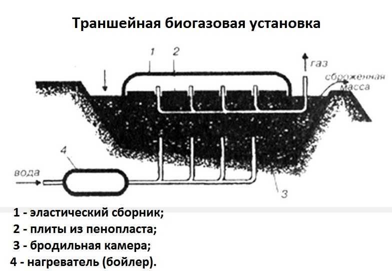 Как сделать биокамин своими руками, пошаговая инструкция