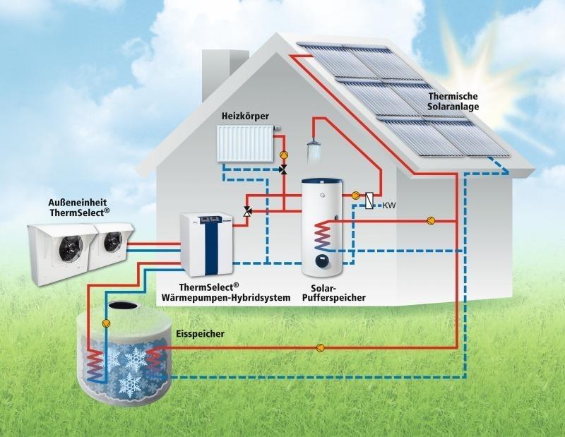 Как обогреть квартиру без электричества и газа