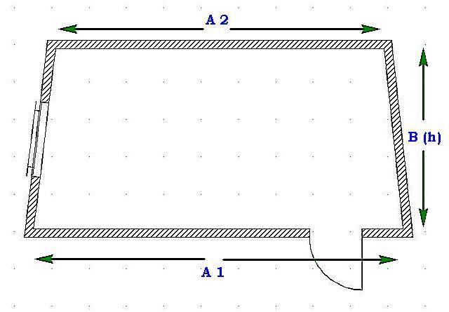Как посчитать площадь стен: делаем расчёты првильно