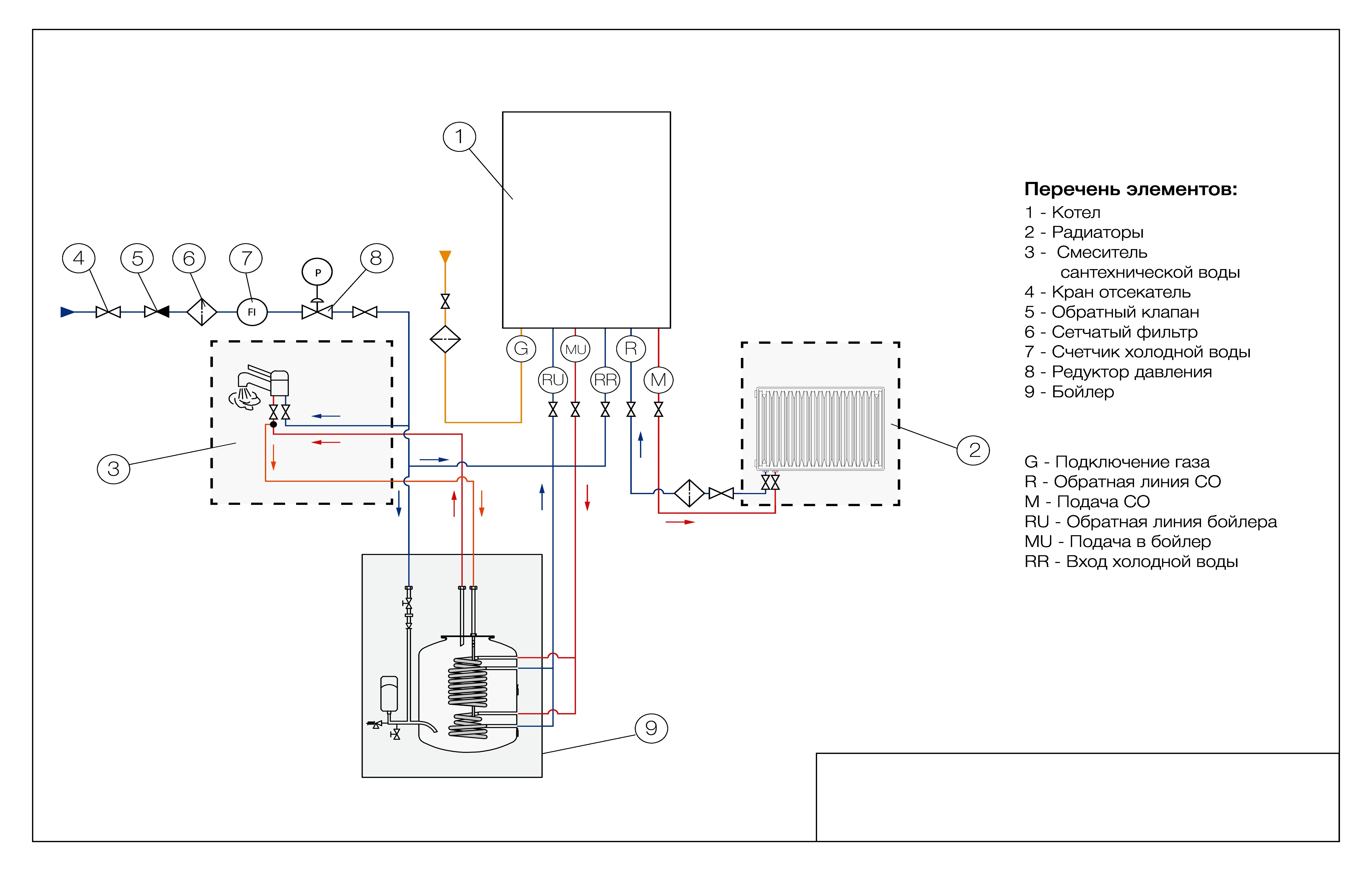 Устройство газового котла navien deluxe coaxial 24k: инструкция по применению и подключению + отзывы владельцев
