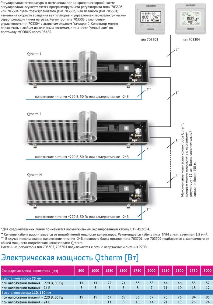 Подключение терморегулятора к теплому полу - схема и пошаговая инструкция