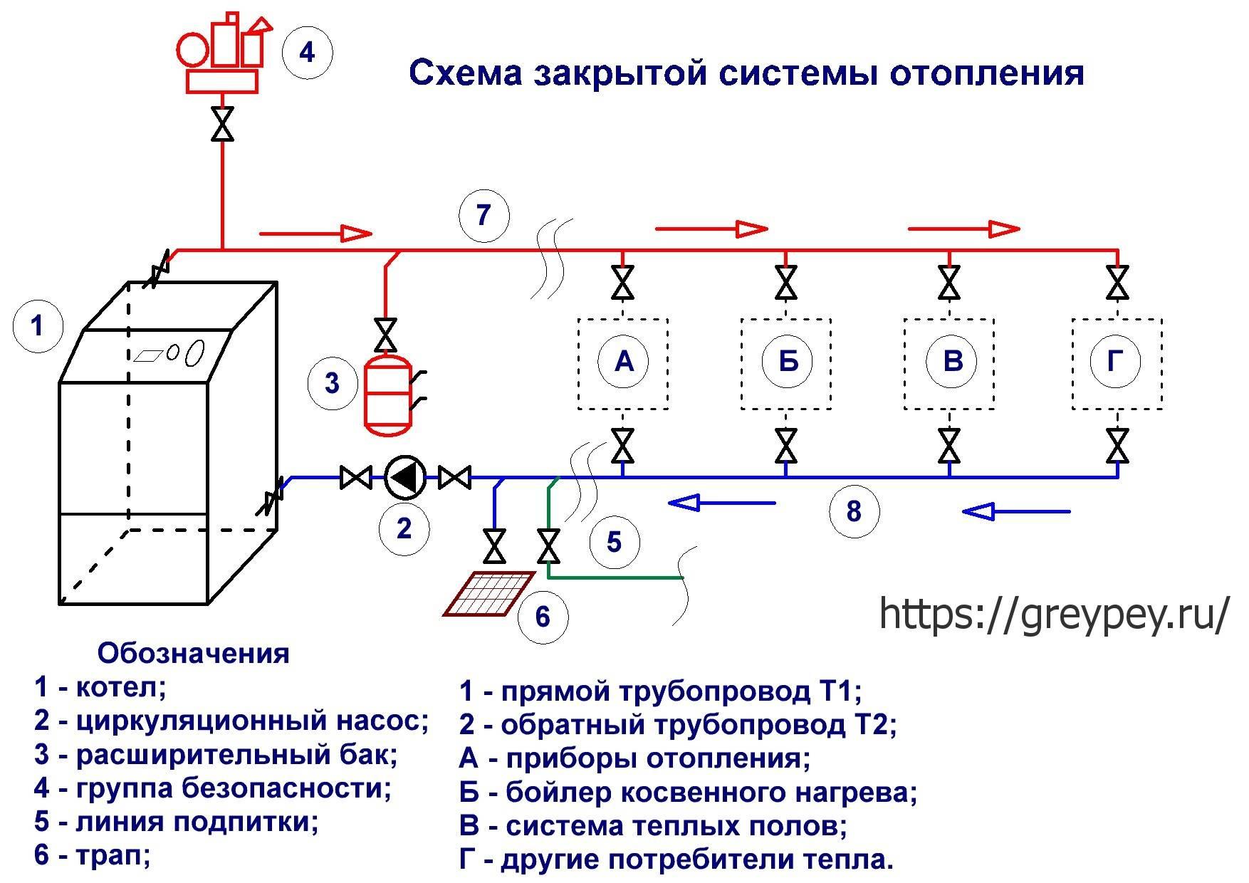 Система отопления ленинградка схема и рекомендации по монтажу
