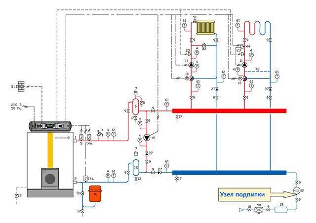 Как заполнить систему отопления закрытого типа: обзор способов