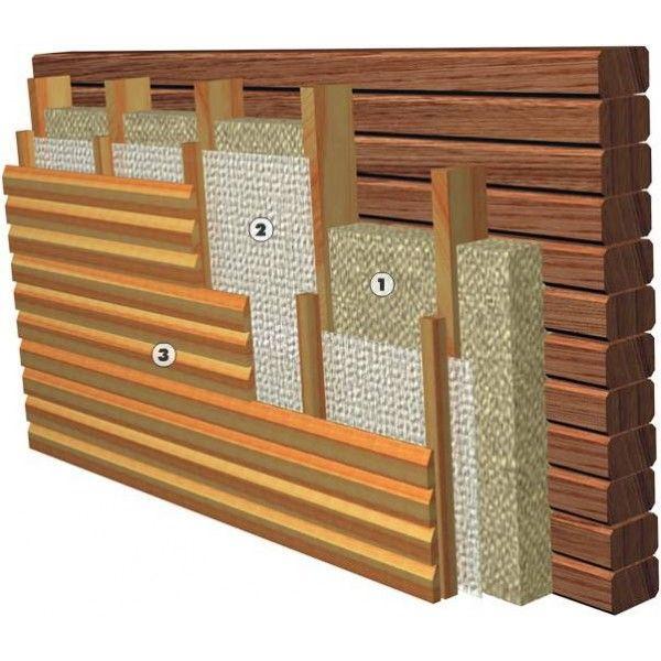 Грамотное утепление деревянного дома снаружи: инструкция+советы