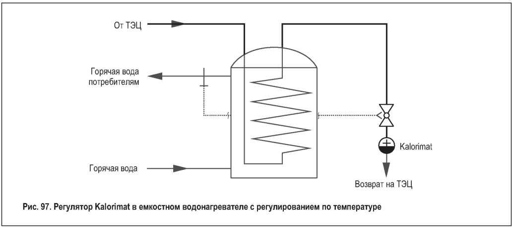 Регуляторы температуры отопительных систем: предназначение и виды, особенности выбора и установки