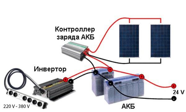Аккумуляторы для солнечных батарей и правила их подключения