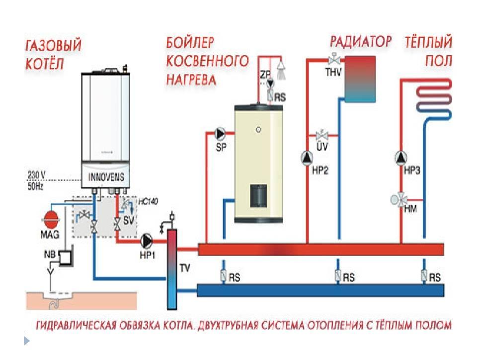Подключение электрокотла - монтаж и подключение к системе отопления и водоснабжения электрокотла своими руками (видео + 110 фото)