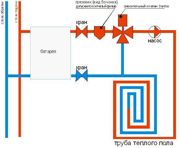 Теплый пол от центрального отопления в квартире: водяной пол от батареи, как сделать, фото и видео