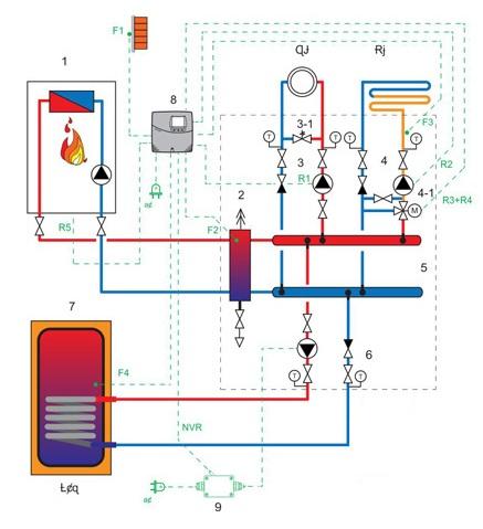Назначение и принцип действия гидравлической стрелки для отопления
