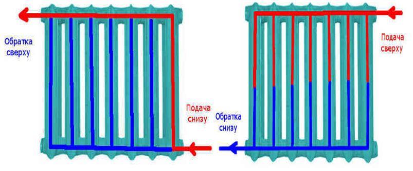 Холодные батареи: определяем причины и устраняем неисправности