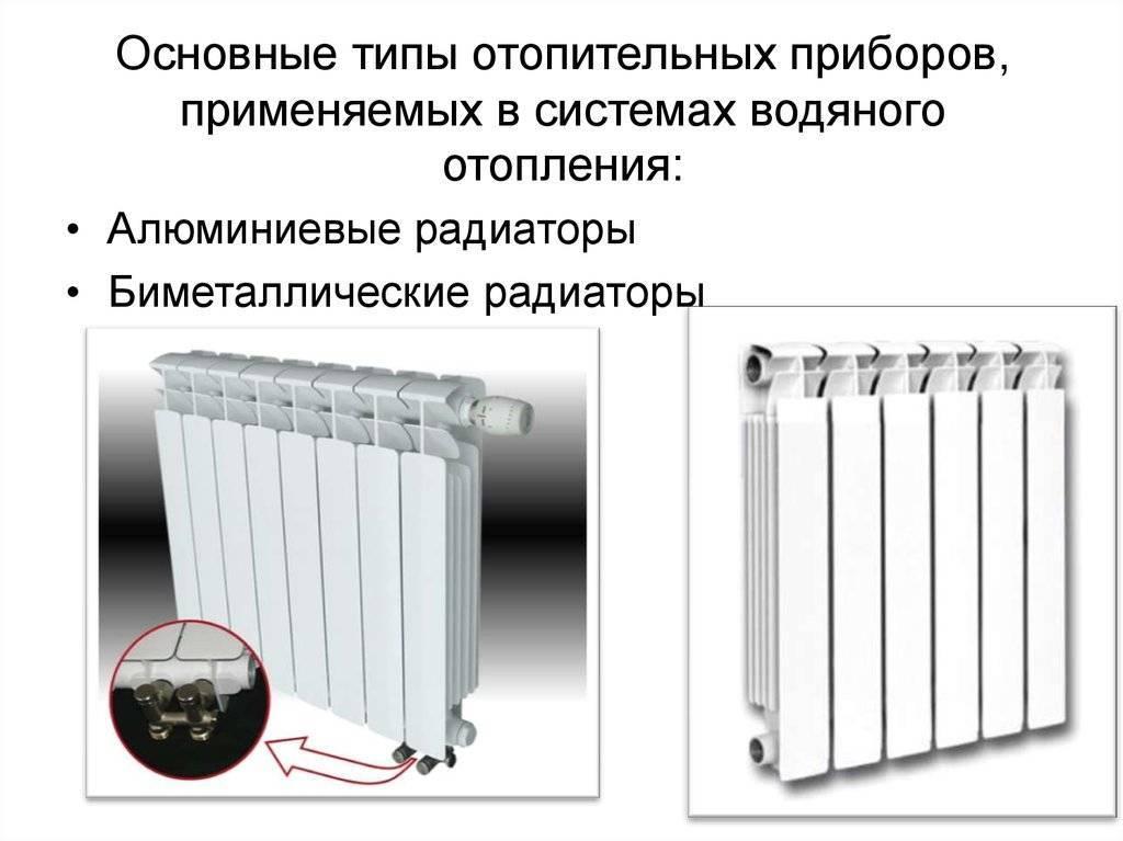 Отопительные батареи для дома