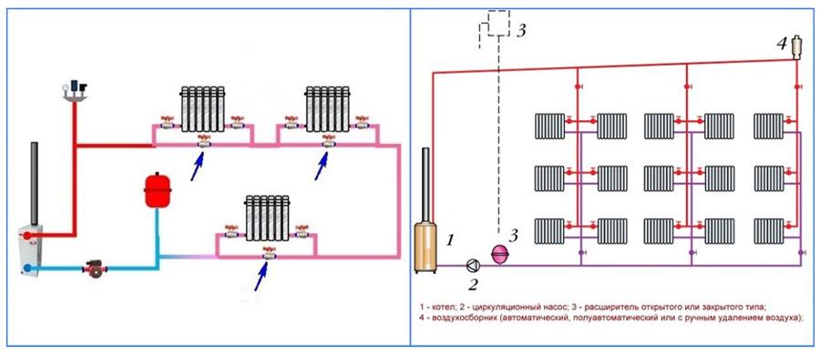 Как спустить воздух из радиатора отопления и не остаться зимой без тепла: обзор основных способов
