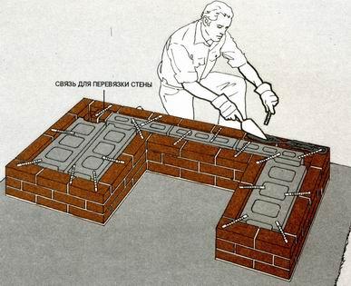 Печь барбекю своими руками: делаем печь из кирпича, чертежи
