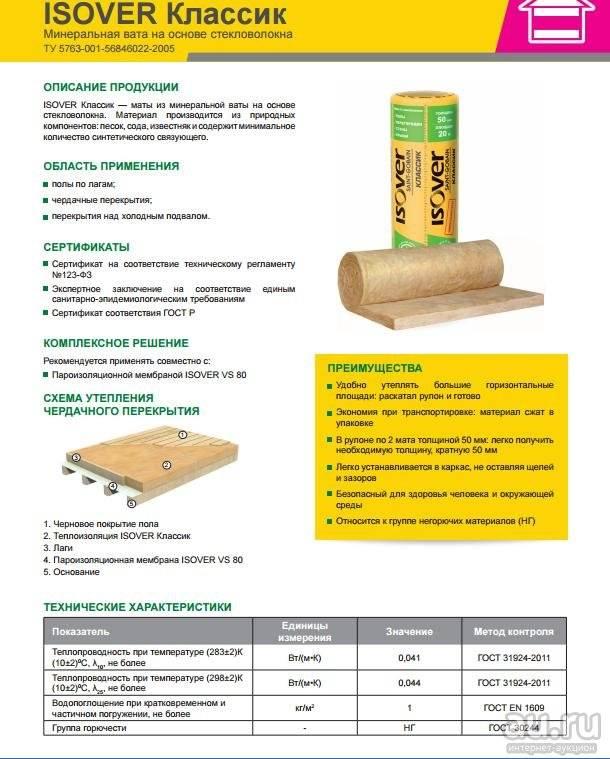 Утеплитель isover профи объединил преимущества плит и рулонов