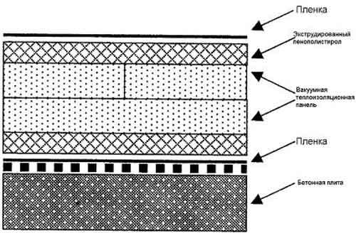 Экранно-вакуумная теплоизоляция космического аппарата с внешним комбинированным покрытием российский патент 2010 года по мпк b64g1/58
