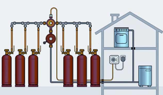 Газовый котел на сжиженном газе для отопления частного дома: выбор, рейтинг