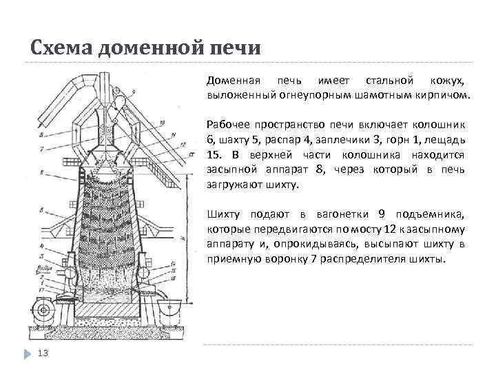 Металлургия древности. часть i. доменная печь в истье | крамола