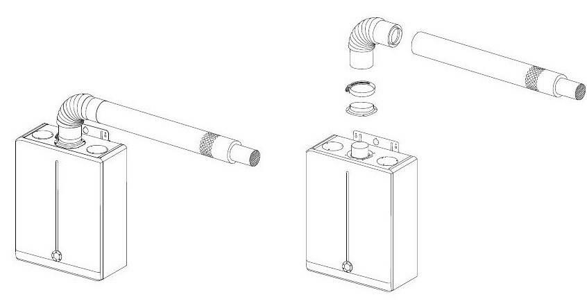 Как устроен коаксиальный дымоход для газового котла – принцип работы, преимущества и недостатки, правила монтажа