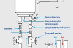 Как подключить водонагреватель к электричеству — ошибки, выбор кабеля, розетки, автоматов.