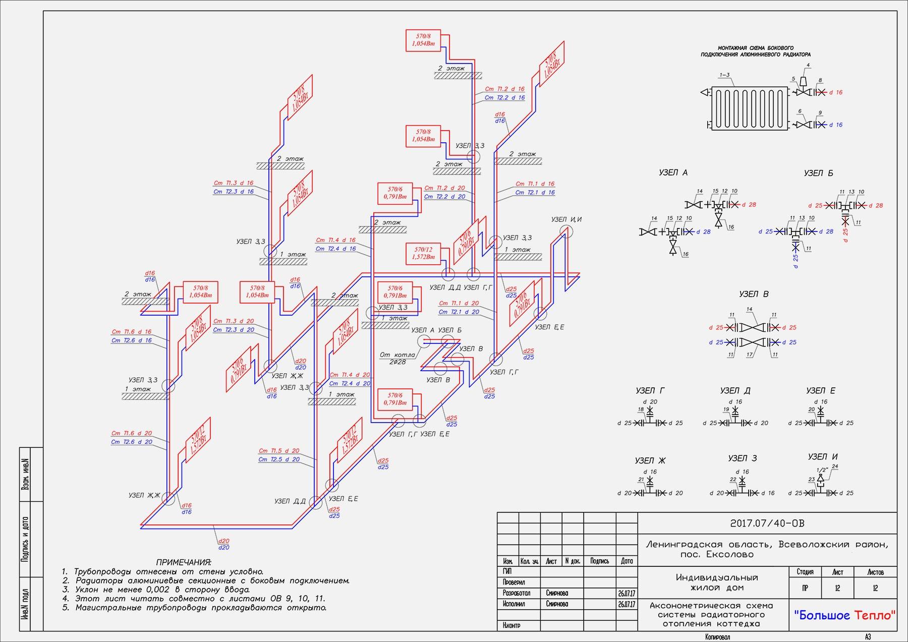 Аксонометрическая схема водопровода: назначение, данные и особенности проетирования