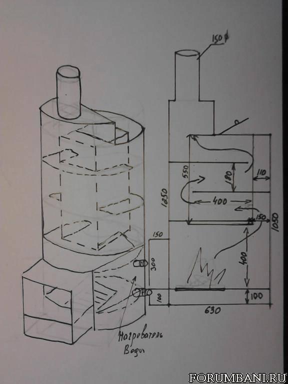 Буржуйка своими руками: самая эффективная конструкция и её чертежи