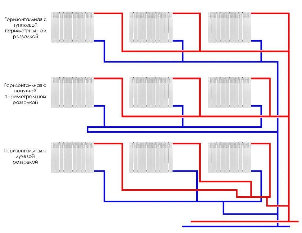 Эффективная система отопления: двухтрубная схема