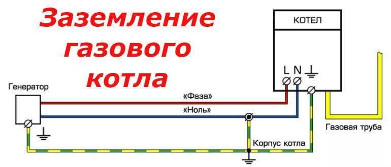 Монтаж газового котла своими руками: как правильно установить и как сделать заземление настенного или напольного котла - подробные правила установки
