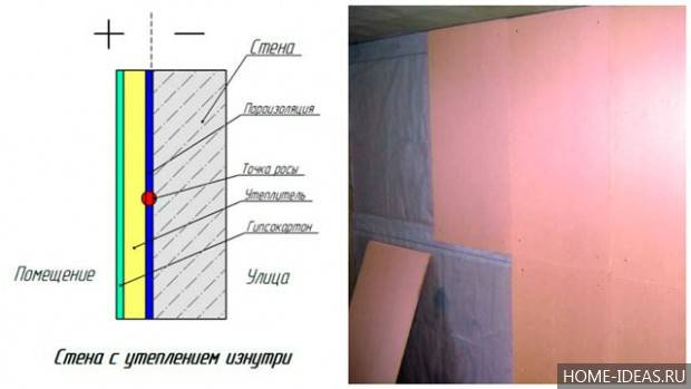 Чем утеплить бетонные стены изнутри. советы эксперта