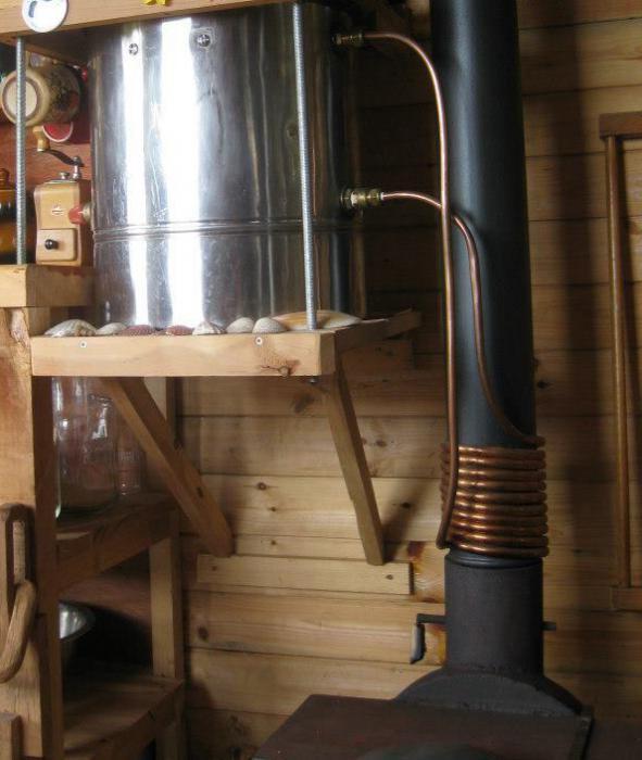 Теплообменники для печей с водяным контуром своими руками