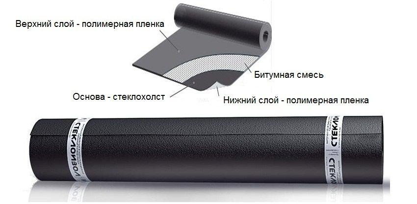 Особенности материалов для гидроизоляции в рулонах