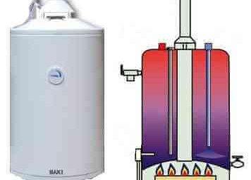 Выбор газового бойлера для быстрого нагрева воды