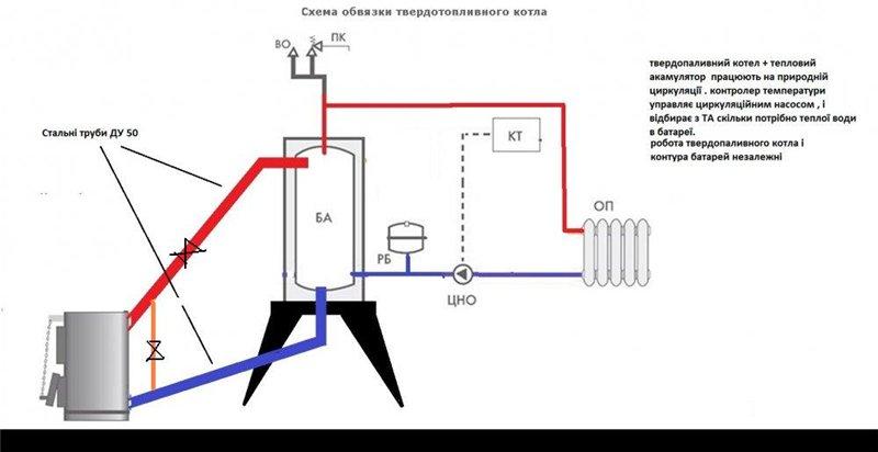 Обвязка настенного двухконтурного газового котла: фото и видео самых популярных схем