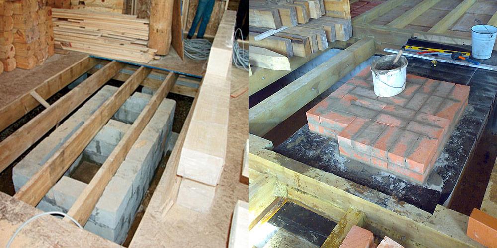 Камин в деревянном доме: виды, монтаж своими руками + пошаговая инструкция с фото