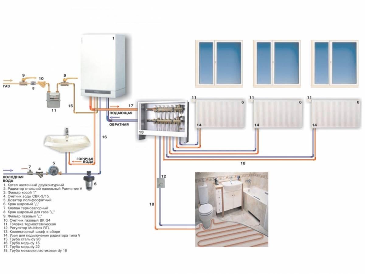 Инверторные котлы отопления для частного дома, принцип их работы, монтаж. выбираем надежный инвертор для котла