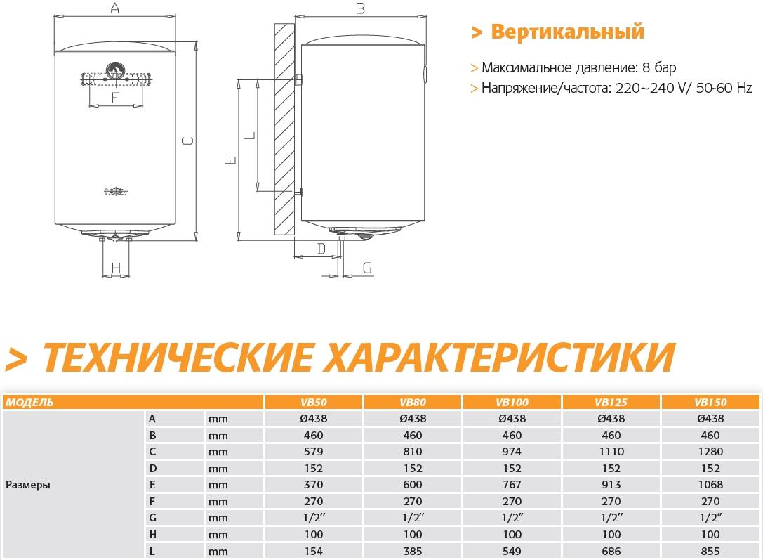 Потребляемая мощность квт водонагревателя на 50, 80, 100 литров