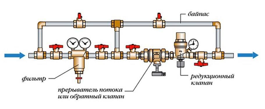 Принципиальная схема итп - tokzamer.ru