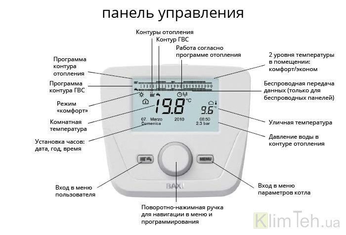 Датчик комнатной температуры для газового котла