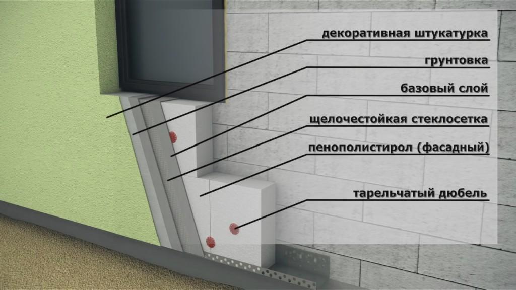 Какой пенопласт лучше для утепления дома снаружи - инструкция по выбору и монтажу!