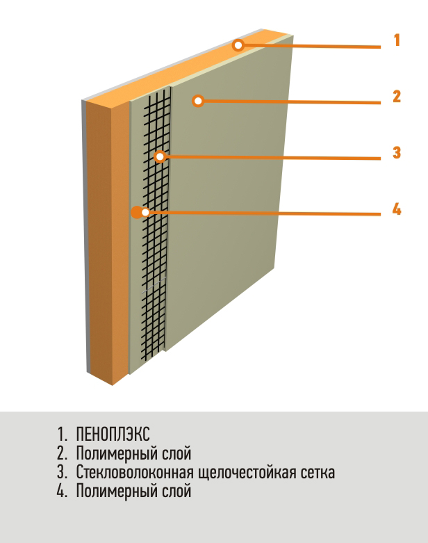 Пенопласт или пеноплекс: что лучше выбрать для утепления, обзор